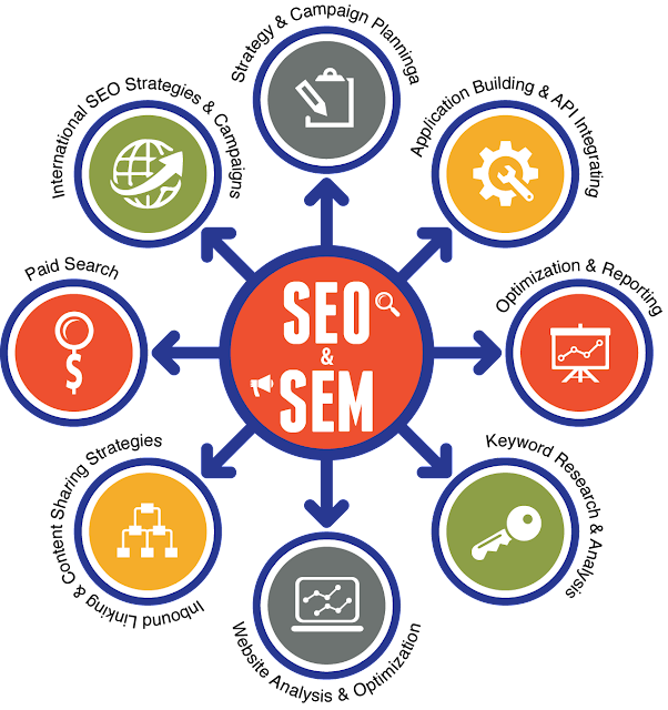 http://a.seoclerks.com/linkin/341113/Link-Building/364930/Dofollow-PageRank-Backlinks-Pr5-to-PR9