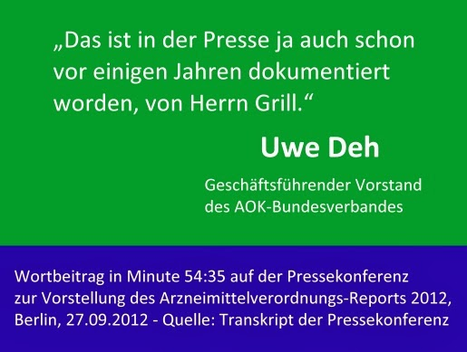 Uwe Deh, AOK, Arzneiverordnungs-Report 2012