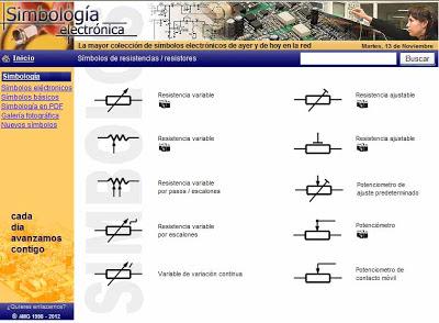 Símbolos electrónicos de resistencias / resistores variables