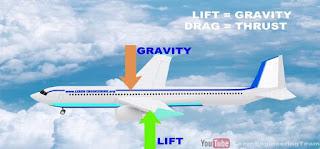 Ilustrasi Pesawat Bisa Terbang