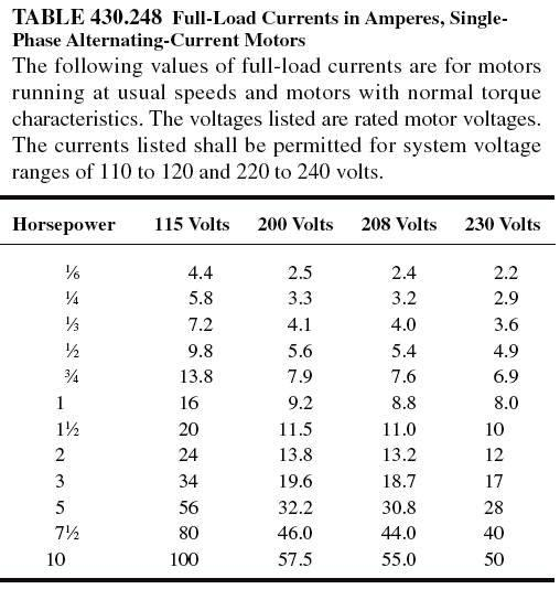 Non dwelling buildings load calculations part seven for Electric motor heat load calculation