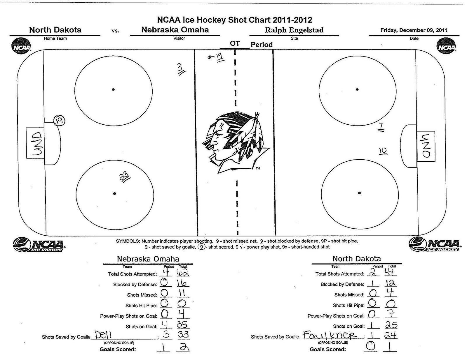 Printable bunco score cards score sheet templates