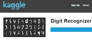 Kaggle Digit Recoginizer: SAS k-Nearest Neighbor solution