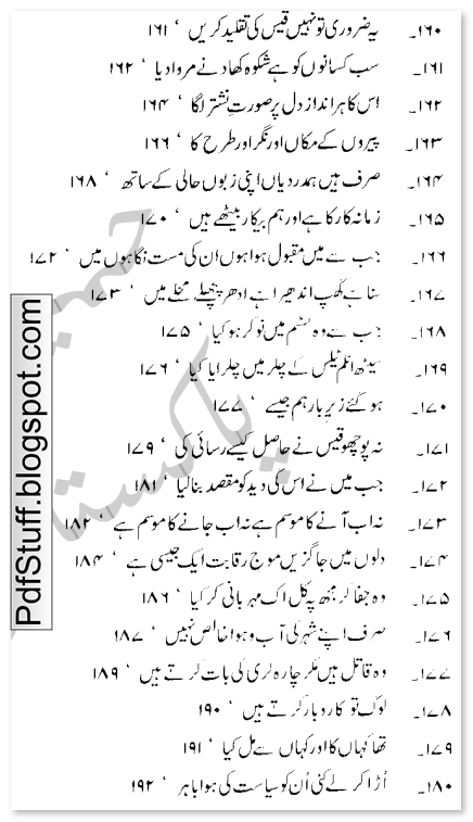 Contents of Urdu book Tera Hansna Qayamat Hai by Asad Jaffery