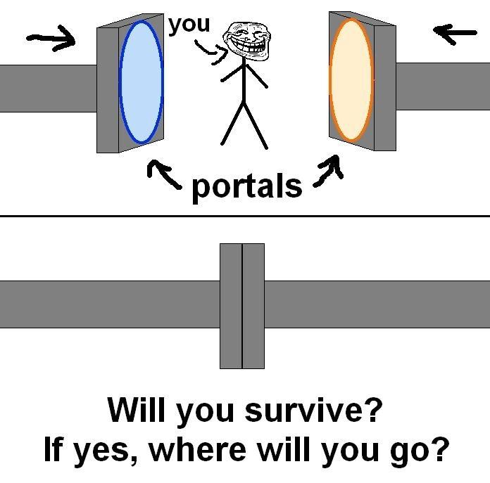 Portals Paradox