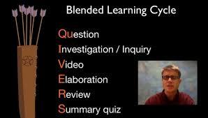 https://www.google.com/search?q=blended+learning+quivers&espv=2&biw=1440&bih=689&source=lnms&tbm=isch&sa=X&ei=QP0hVcjSFImXsAXq3oHwCQ&ved=0CAcQ_AUoAg#imgrc=fZBQOD9X-qbpWM%253A%3BvGovQThOvpgU_M%3Bhttps%253A%252F%252Flh3.googleusercontent.com%252F_K3SnyeltYwupaDl4OeZTFu9w_oGCUfwDrXl2kE1fAQcwSnCL7rX5ow5V_UZyI1xmM1RpAQwsWKl-mO5O2QJbgjd78uyTQCDuyp-CWj8nWG0r4OFr7w5BsZrRQ%3Bhttps%253A%252F%252Fjfreerscience.wordpress.com%252F2013%252F11%252F03%252F34%252F%3B298%3B169