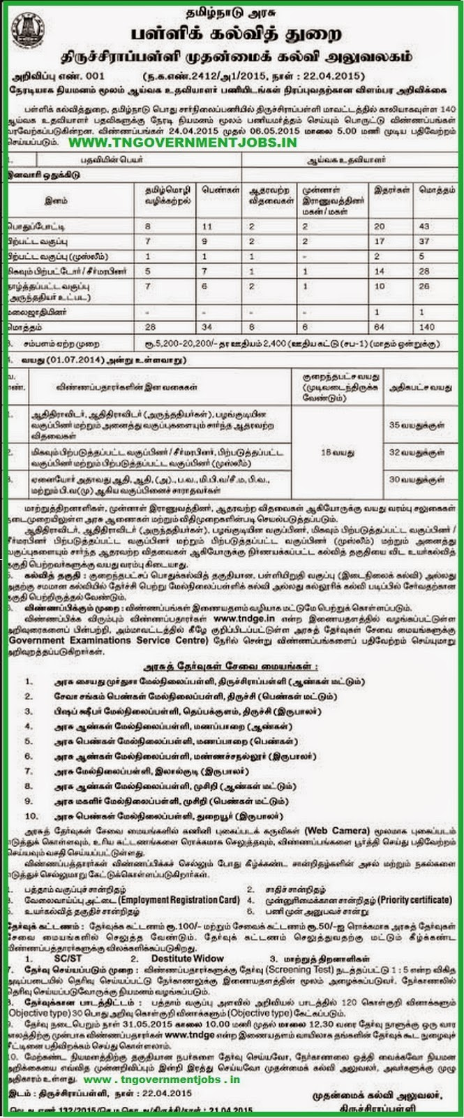 Trichy District CEO Lab Asst Recruitments 2015 (www.tngovernmentjobs.in)