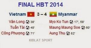 Hasil Pertandingan Final Hassanal Bolkiah Trophy 2014