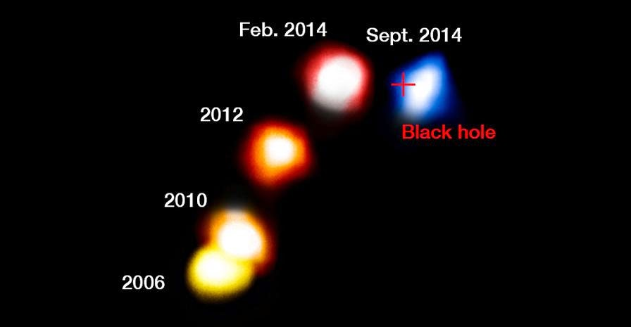 This annotated composite image shows the motion of the dusty cloud G2 as it closes in, and then passes, the supermassive black hole at the centre of the Milky Way.  These new observations with ESO's VLT have shown that the cloud appears to have survived its close encounter with the black hole and remains a compact object that is not significantly extended.  The blobs have been colourised to show the motion of the cloud, red indicated that the object is receding and blue approaching. The cross marks the position of the supermassive black hole. Credit: ESO/A. Eckart