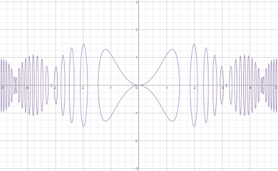 1.025*x*y^2 = 1.5*π*sin(x^3)