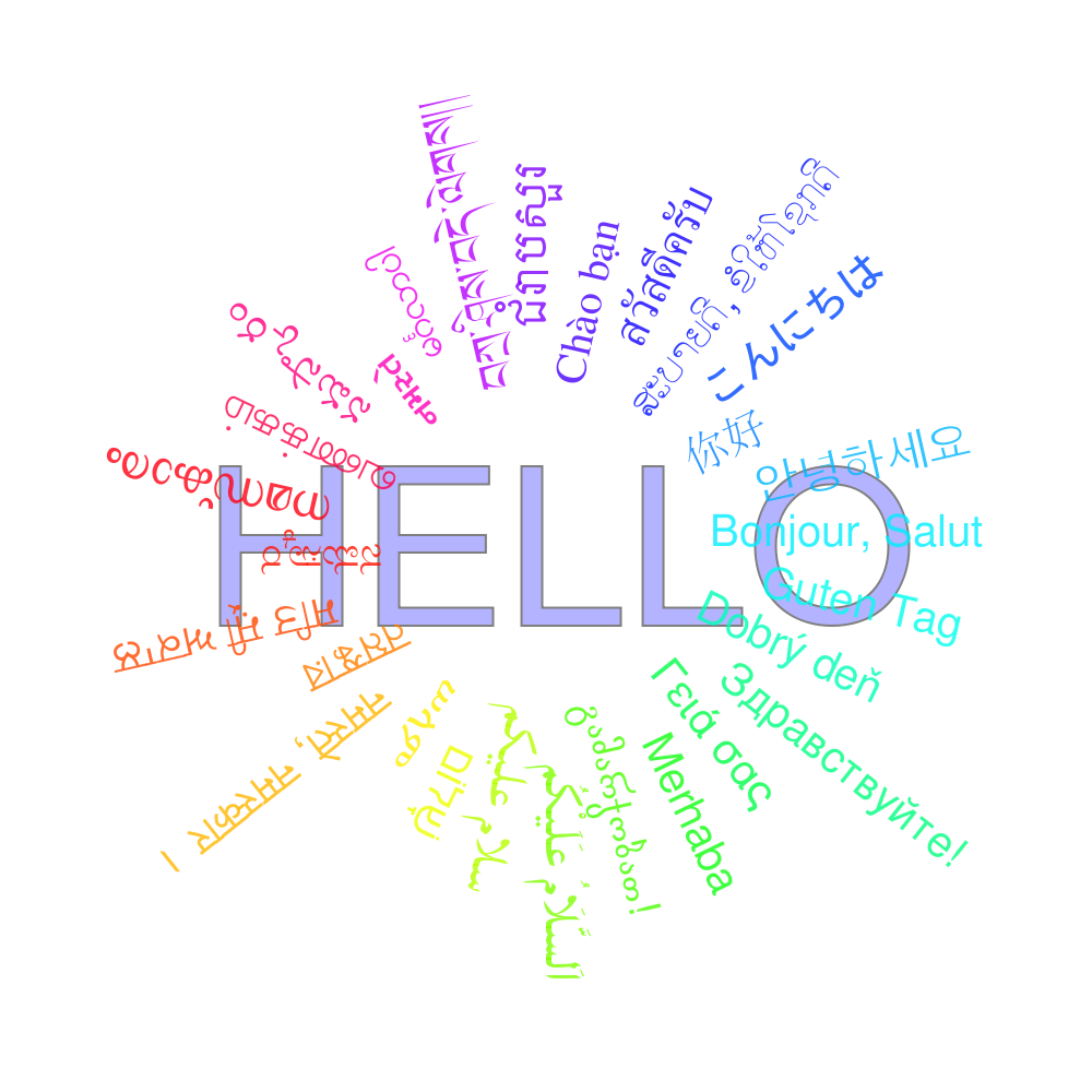 Hello Images