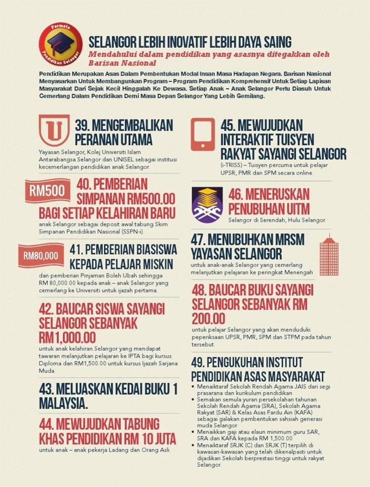 AkuJanji BN Selangor-Permata Pendidikan