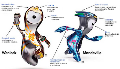 wenlock mandeville 2012 1 London Olympics 2012 Games – Rumors False Flag Operation!