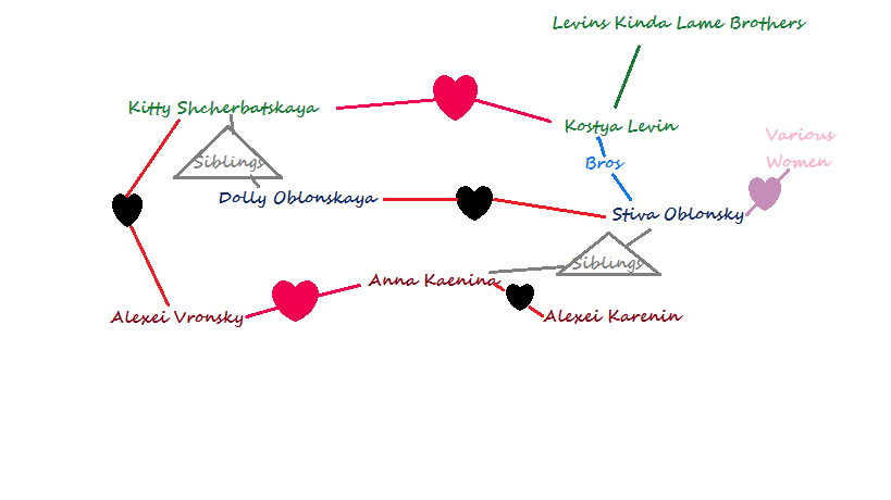 a chapter analysis of the story of anna karenina Chapter thirteen of which section  by students and provide critical analysis of anna karenina  and conflict in anna and vronsky's love story as evinced from .