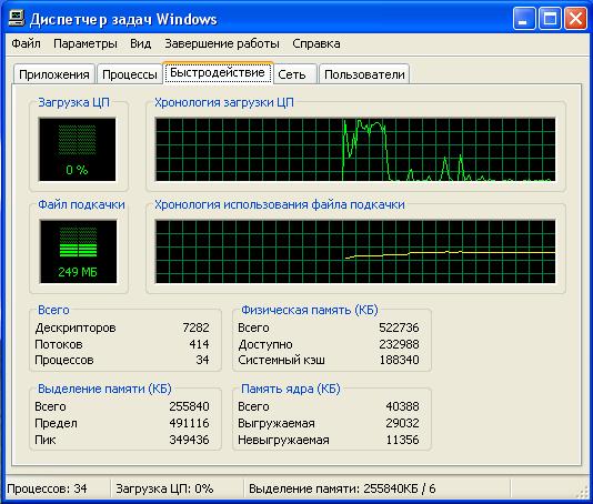 """Параметры на вкладке """"Быстродействие"""" диспетчера задач Windows"""