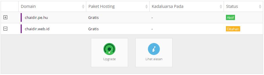 hosting-domain-chaidir-web-id-ditahan-idhostinger