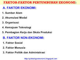 Faktor-Faktor Pertumbuhan Ekonomi