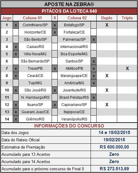 LOTECA 640 - PITÁCOS DA ZEBRA