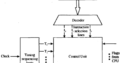 hardwired and microprogrammed processor design