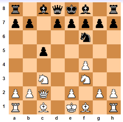http://www.disfrutalasmatematicas.com/juegos/chess.html