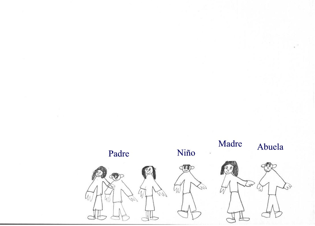 Worksheet. Ftima Diz de Psicologa y Educacin Test del Dibujo de la Familia