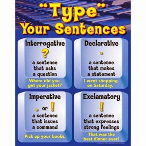 types of sentences in english grammar with examples pdf