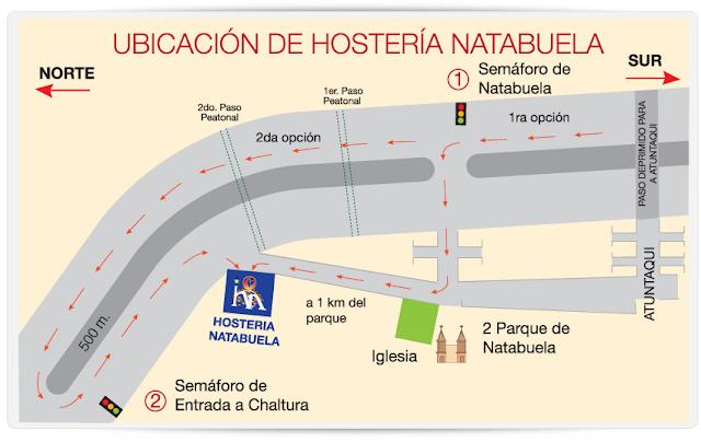 Como llegar mapa - Hosterías turísticas en Ecuador - Hostería Natabuela