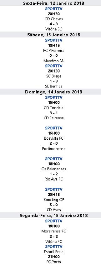Liga Nós 2017-2018 18ºJornada