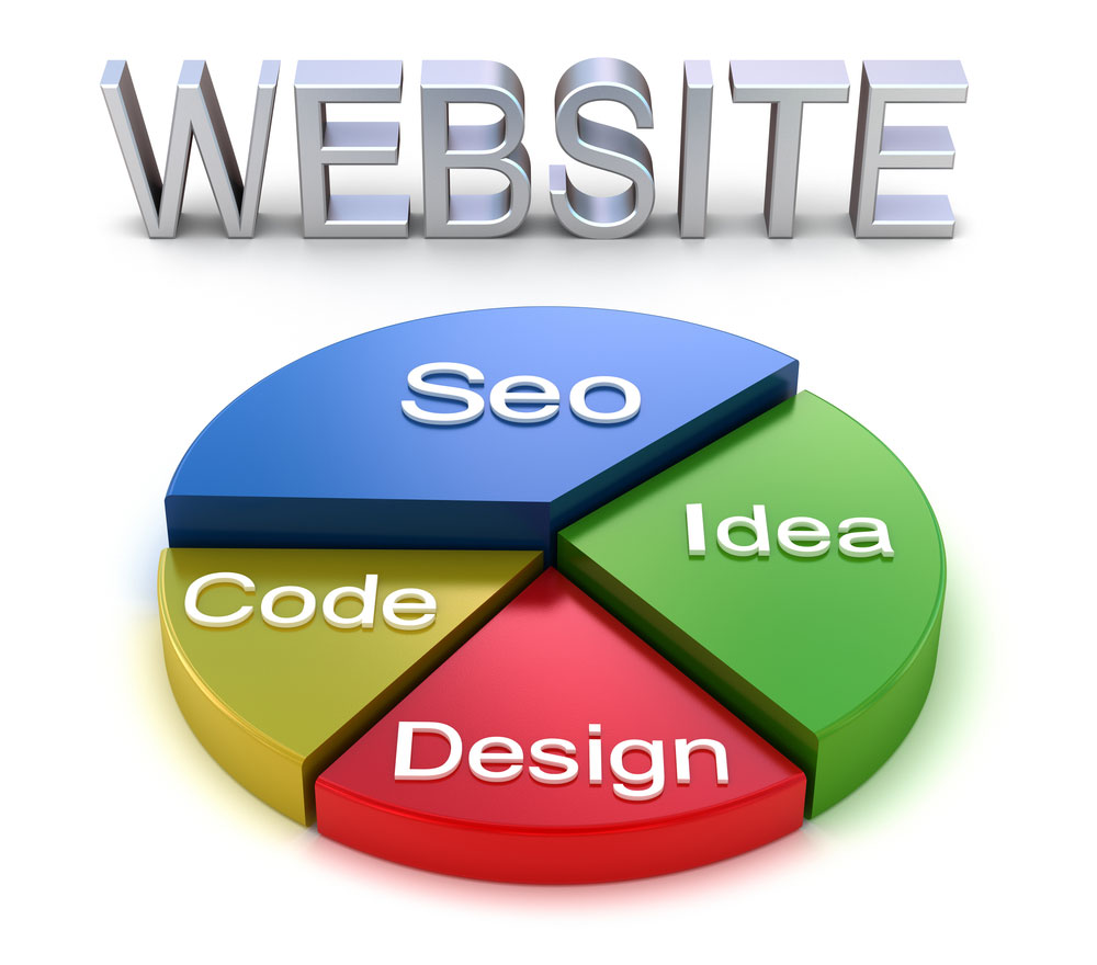 Websites, SEO, Code, Ideas, Design, Small Business
