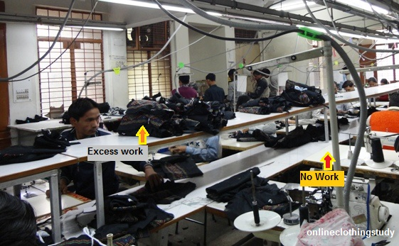 kaizen in fashion industry Success stories by industry choose an industry at left to view success stories for it click a picture to see details.