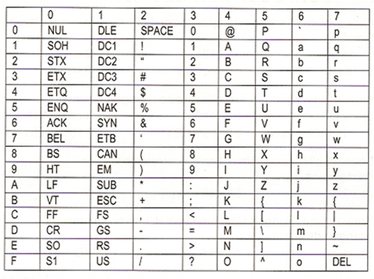 Sistem perdagangan kode biner