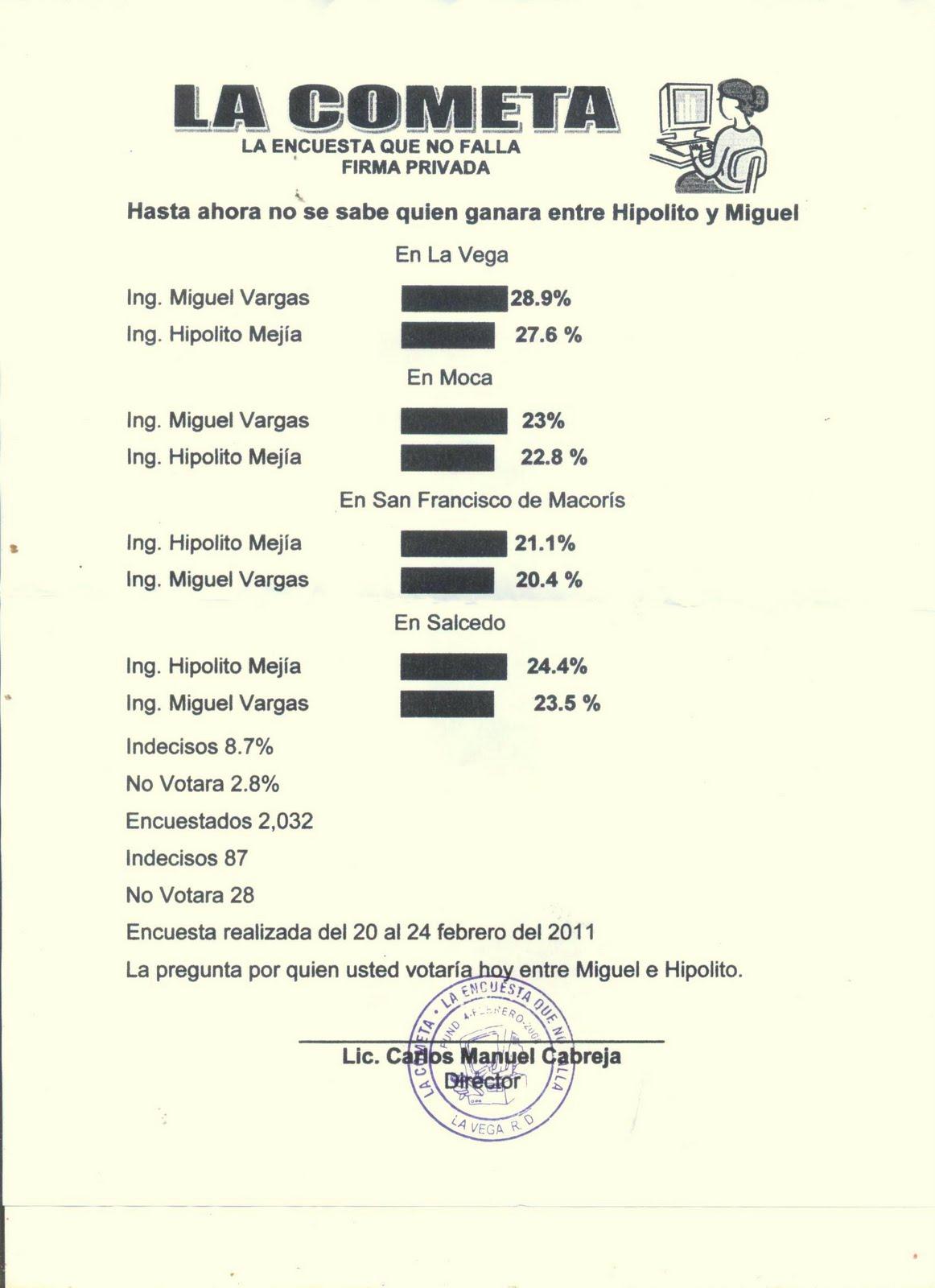 Desdelavegard: marzo 2011