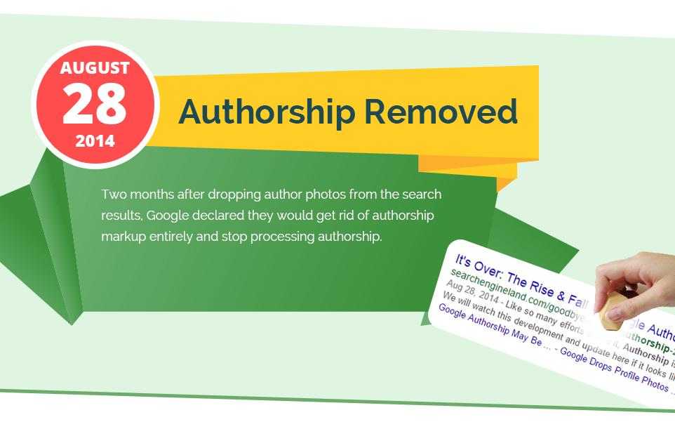 Xóa hoàn toàn authorship