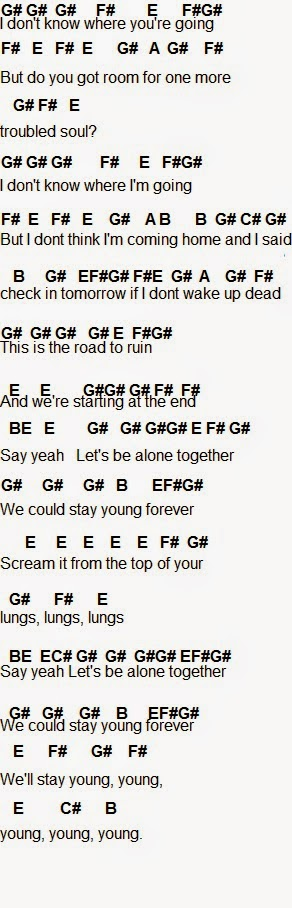 Related image with stressed out sheet music by twenty one pilots stressed out sheet music