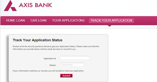 Bank Loans Personal