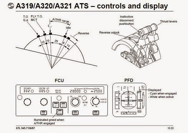 cfm56 7 engine diagram wiring diagrams