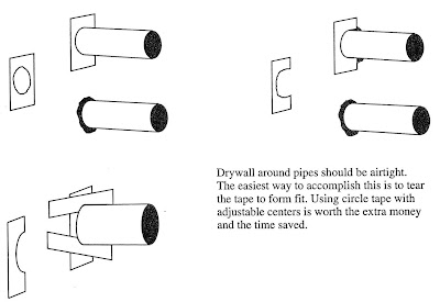 Drywall around pipes should be airtight. The easiest way to accomplish this is to tear the tape to form tit. Using circle tape with adjustable centers is worth the extra money and the time saved.