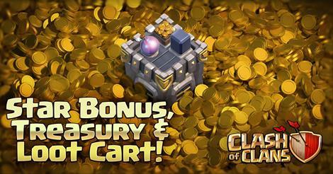 Fitur Baru: Star Bonus, Treasury dan Loot Cart