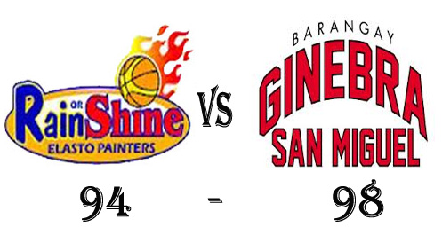 Brgy Ginebra San Miguel wins over Rain or Shine Elasto Painters