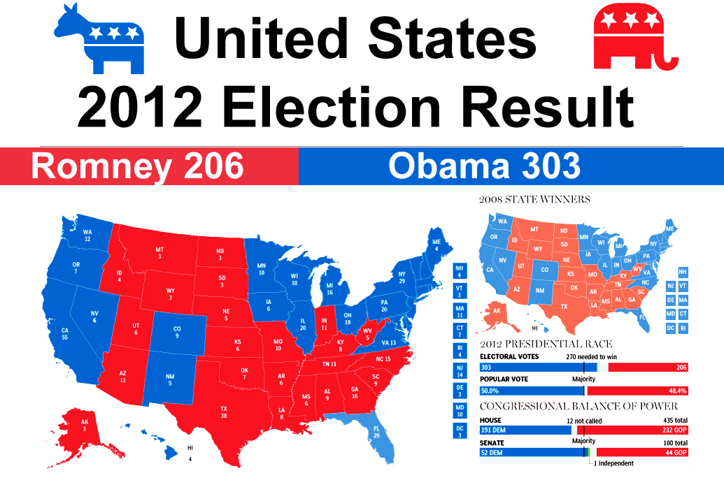 election results 2012 map of red and blue states
