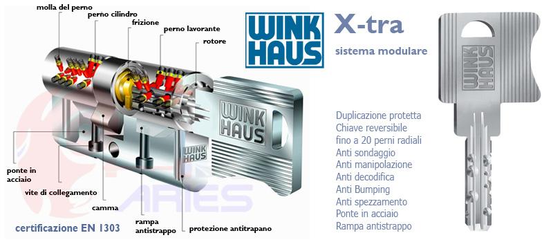 Addetto Controllo Qualit Jobs in Brescia, Lombardia Simply Hired