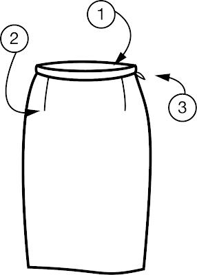 Desenho Técnico da Saia Reta