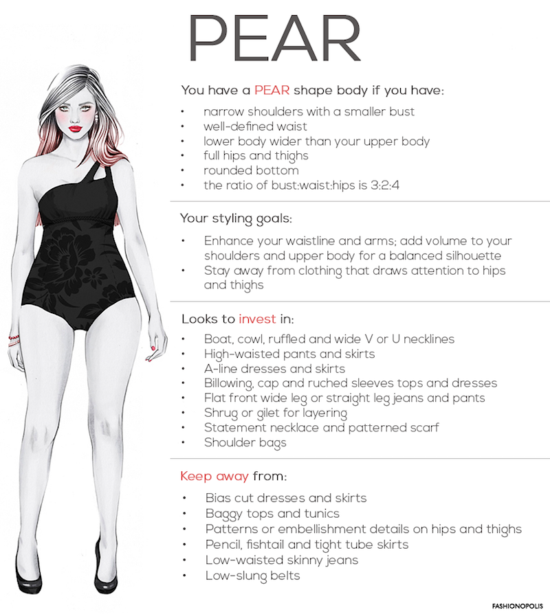 The gallery for --> Women Pear Body Shape