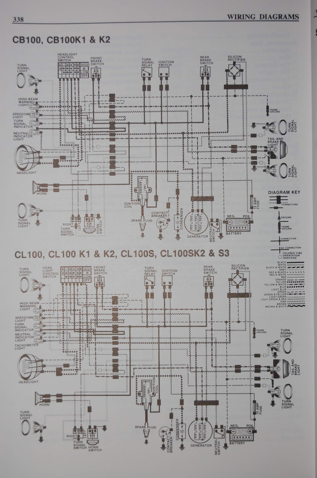 CB100+CL100+wiring+diagram r4l cb100 wiring diagram 1974 Rupp Snowmobile at bayanpartner.co