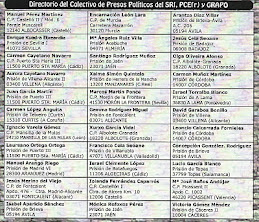 DIRECTORIO DE PRESOS POLITICOS