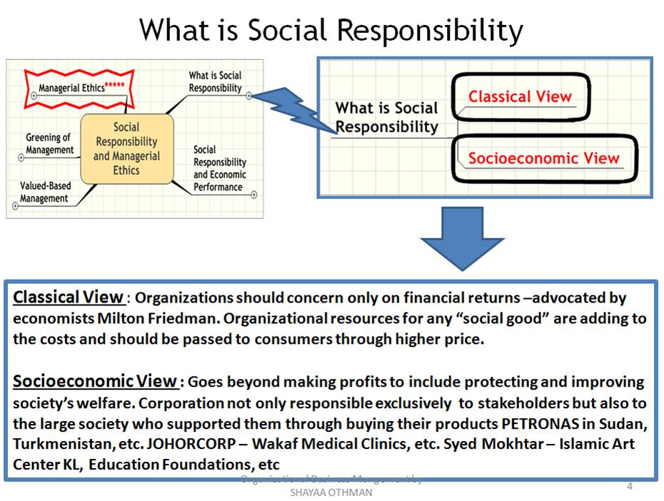 what is responsibility of accounting Responsibility accounting is an underlying concept of accounting performance measurement systems the basic idea is that large diversified organizations are difficult, if not impossible to manage as a single segment, thus they must be decentralized or separated into manageable parts.