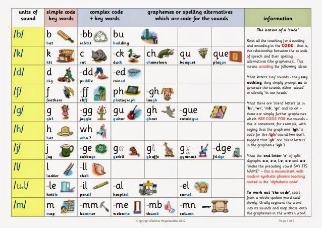 Belajar Alphabet Bahasa Inggris