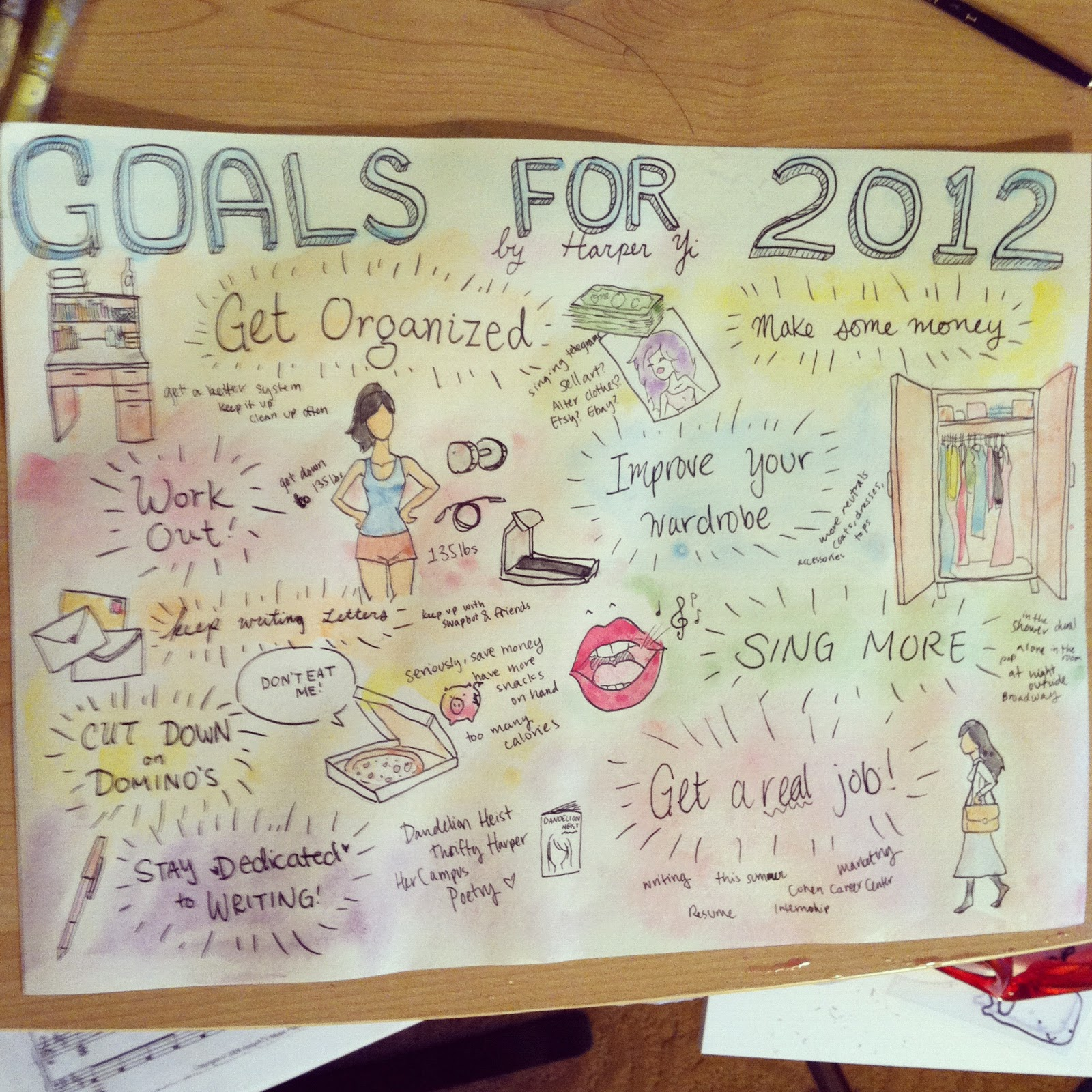 2015 New Year's Resolutions for College Students - Fastweb