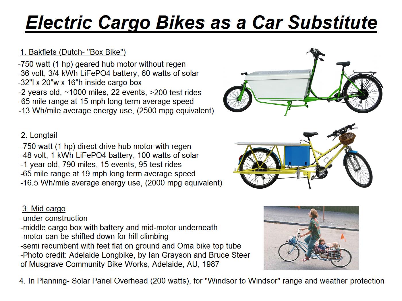My Solar Electric Cargo Bike: eCargo Bikes 101