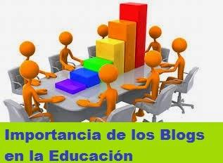 Uso-educativo-del-blog